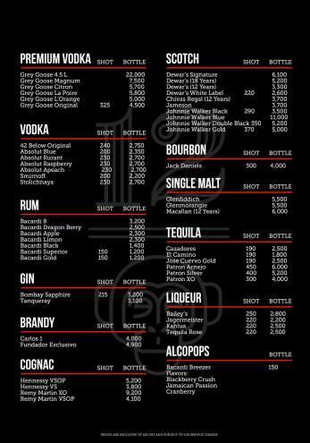 Bar List 2
