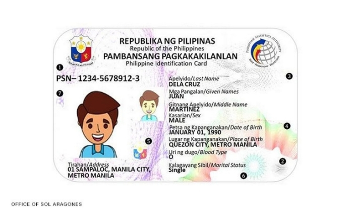 National-ID_CNNPH