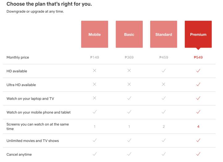 Netflix-new-plans